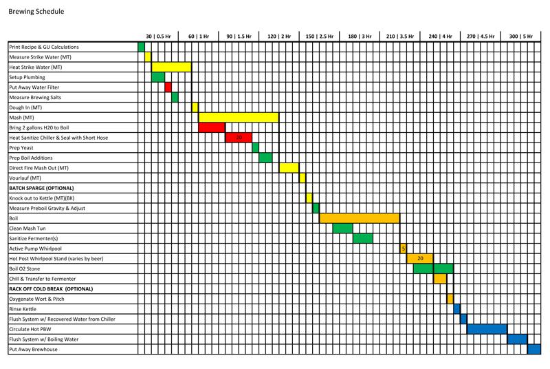 Project Management Concept Worksheet
