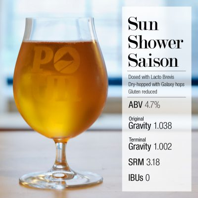 Sun Shower Saison